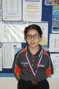 Under 15 Girls winner -  Maliha Baig